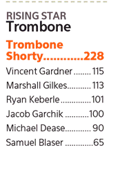 Downbeat Critics Poll 2013